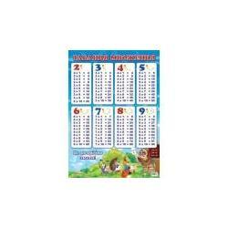 Плакат Таблица умножения 0304
